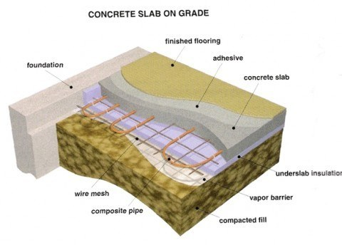 concrete-slab-on-grade radiant floor