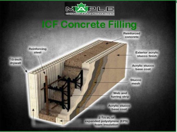 ICF concrete filling
